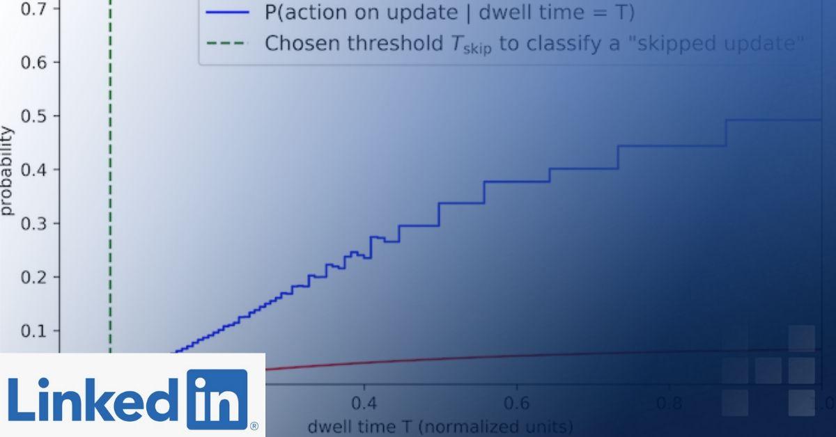 LinkedIn: Ein Blick in den LinkedIn-Feed Algorithmus und wie der Faktor Verweildauer das Feed-Ranking verbesserte