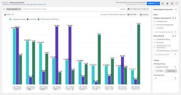 Werbeanzeigenberichte - Layout Bar Chart