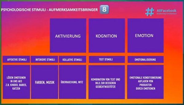 Psychologische Stimuli (Quelle: AFBMC Advanced, Lena Gmeiner)