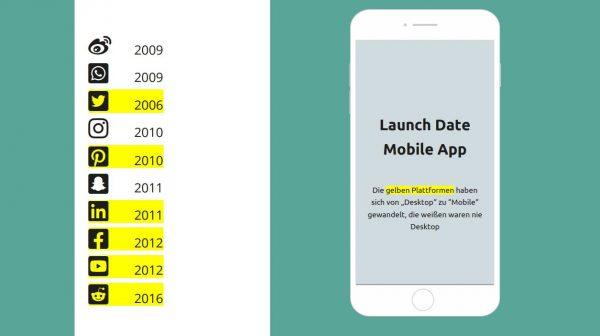 Launch Date Mobile App (Quelle: AFBMC Advanced, Peter Mestel)