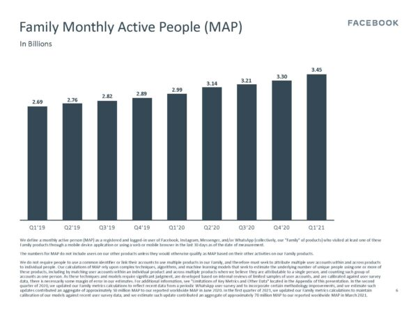 Facebook Family - Monthly Active People (MAP) (Quelle: Facebook)